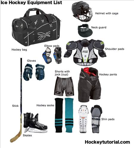 equipment_list_2014.jpg